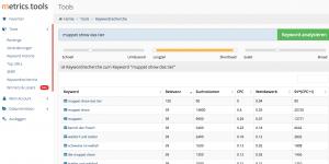keywordrecherche-metrics-tools