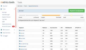 metrics.tools-keywordrecherche